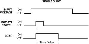 Single Shot Timer