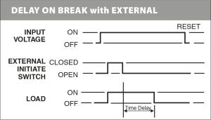 th3x-timingmodes_delayonbreakexternalinitiate