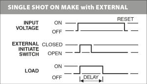 th3x-timingmodes_singleshotexternalinitiate